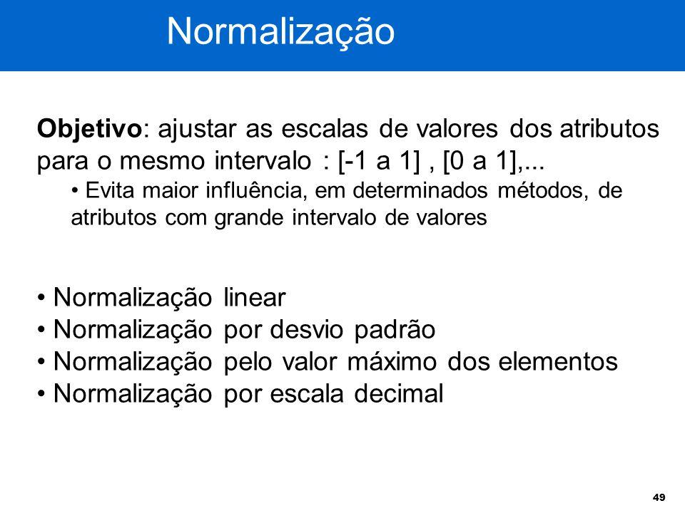 Normalização Objetivo: ajustar as escalas de valores dos atributos para o mesmo intervalo : [-1 a 1] , [0 a 1],...
